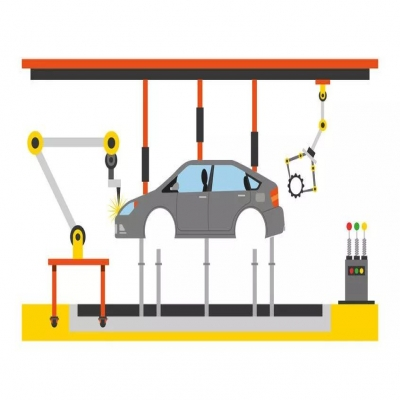 thomson螺旋升降机在汽车生产线上的应用